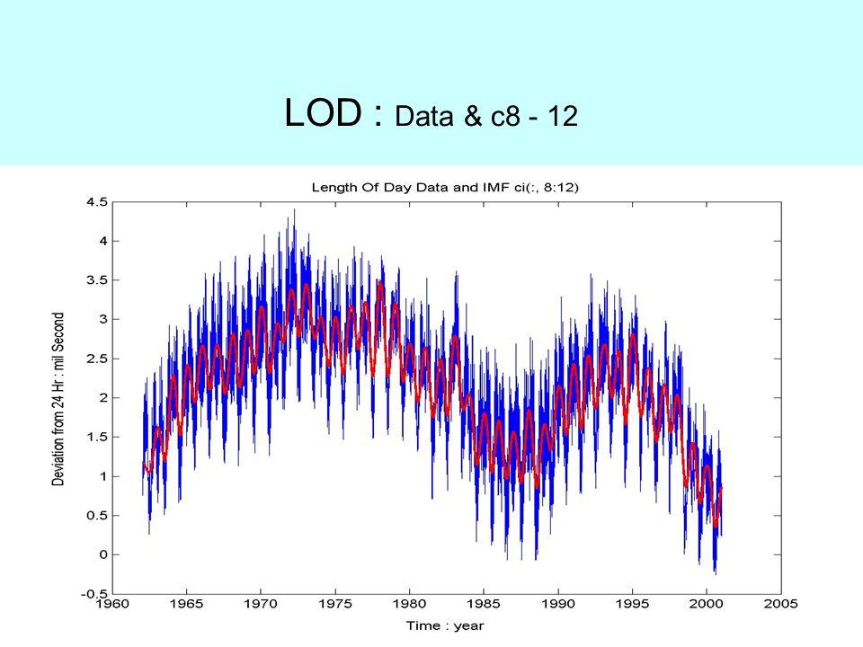 LOD : Data & c8 - 12