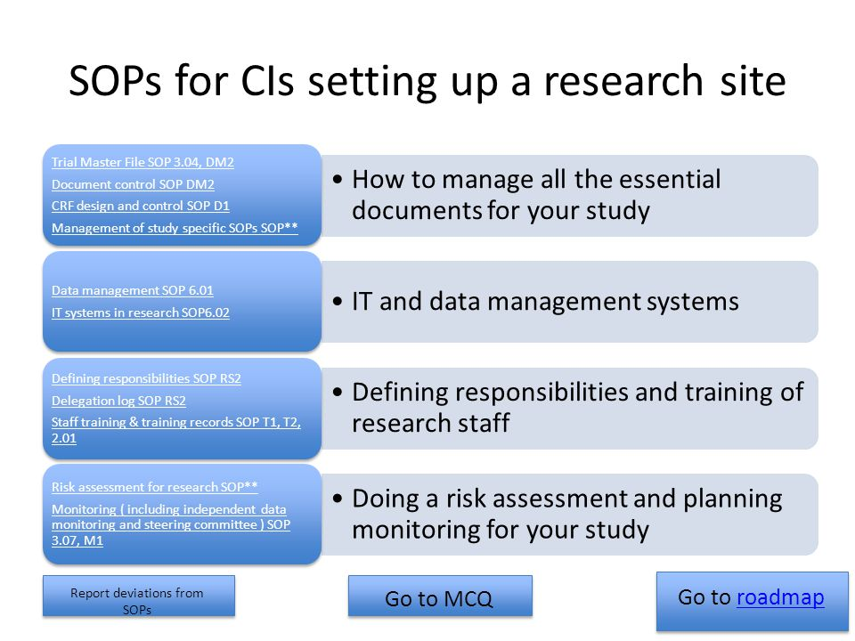 SOPs for CIs setting up a research site How to manage all the essential documents for your study Trial Master File SOP 3.04, DM2 Document control SOP