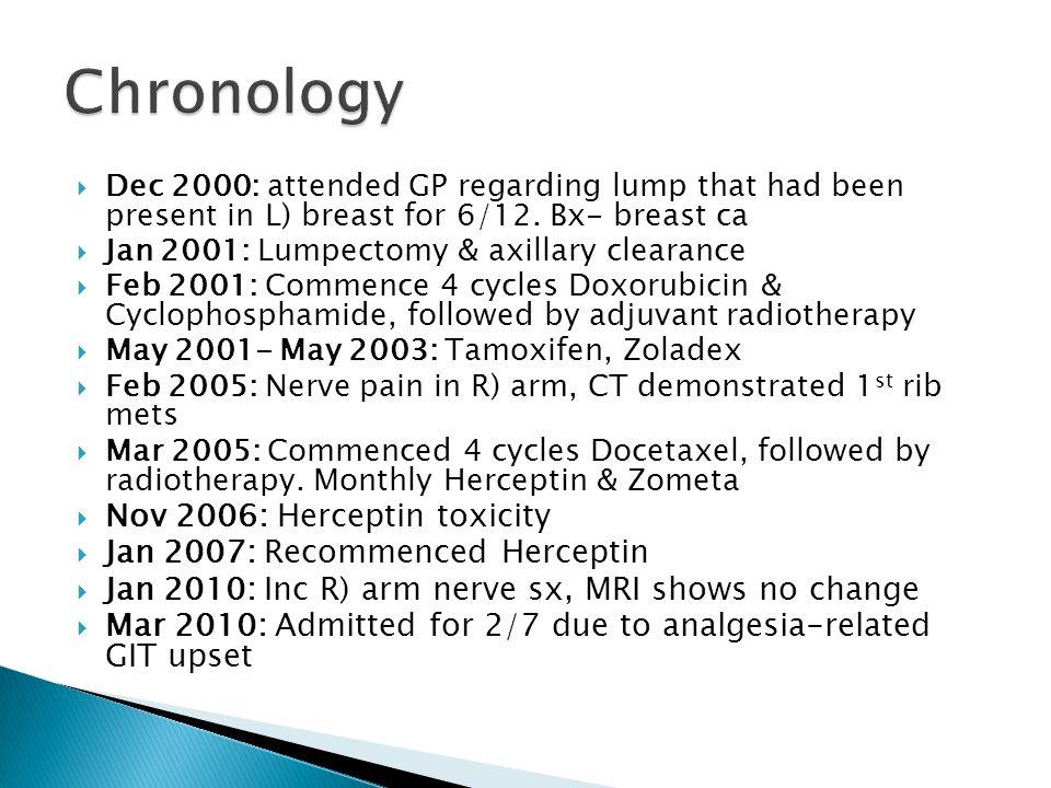  Oct 2010: Pain sx continuing despite various rx modalities.