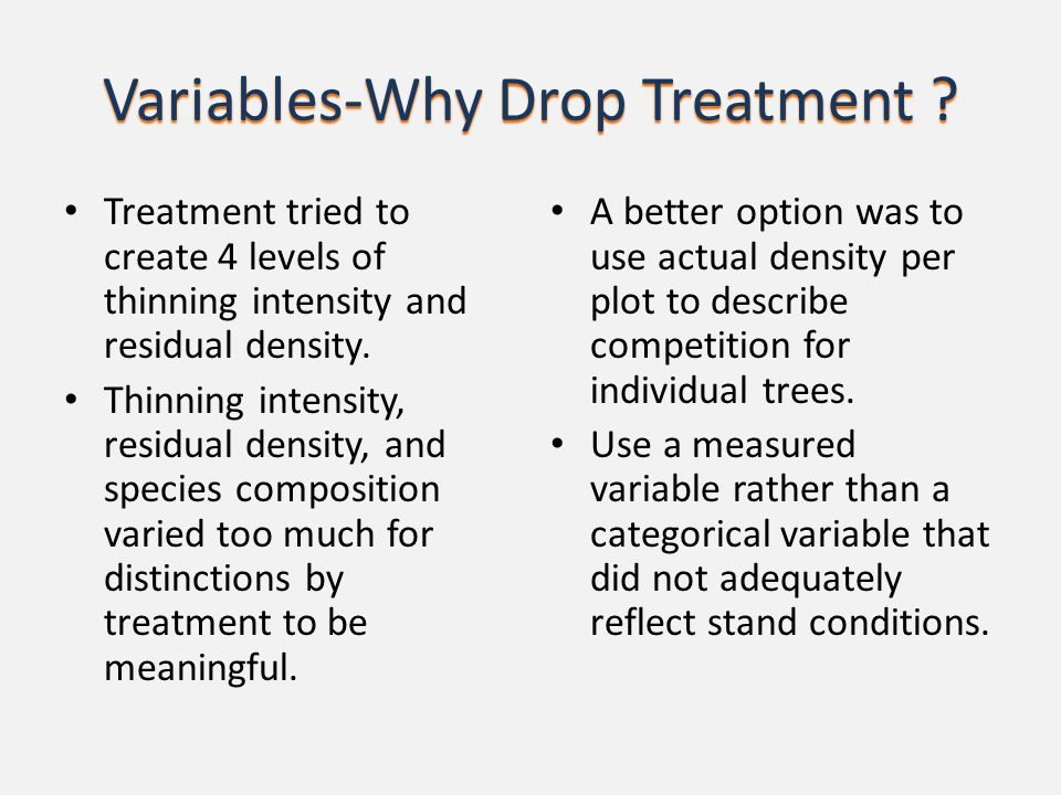 Variables-Why Drop Treatment .