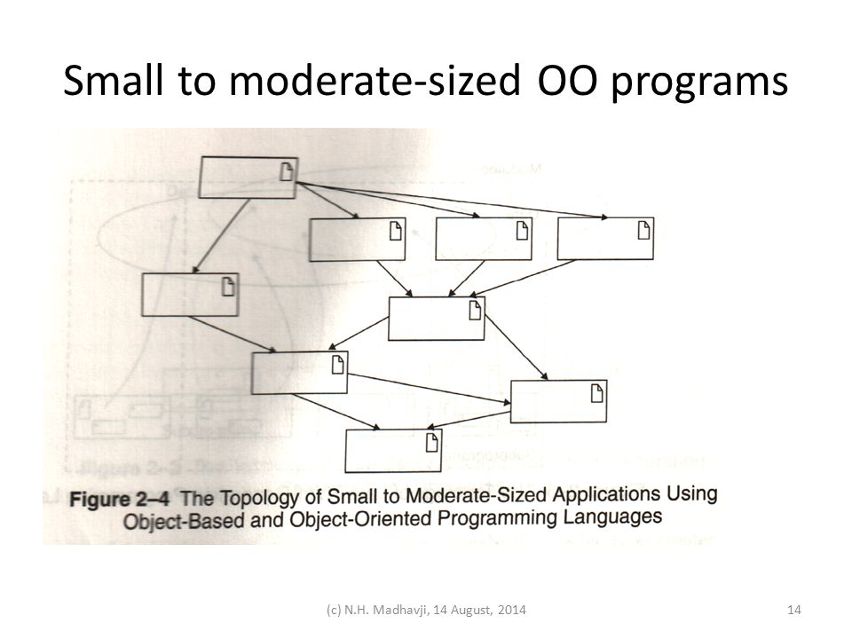 Small to moderate-sized OO programs (c) N.H. Madhavji, 14 August, 201414