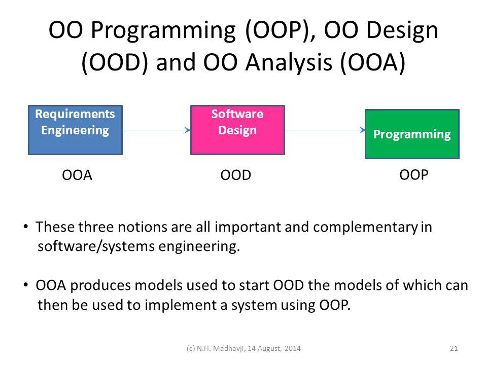 OO Programming (OOP), OO Design (OOD) and OO Analysis (OOA) (c) N.H. Madhavji, 14 August, 201421 Requirements Engineering Software Design Programming