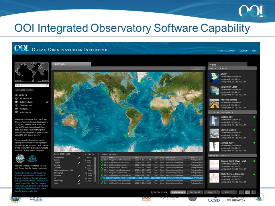 4 OOI Integrated Observatory Software Capability
