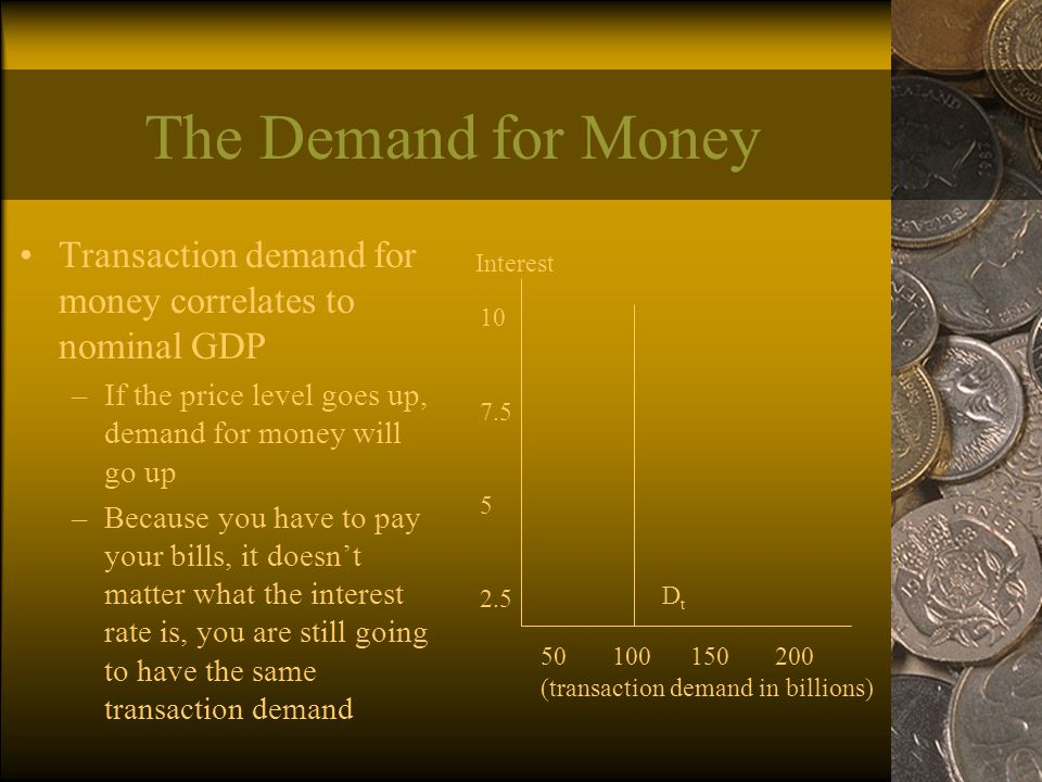 The Demand for Money Transaction demand for money correlates to nominal GDP –If the price level goes up, demand for money will go up –Because you have to pay your bills, it doesn't matter what the interest rate is, you are still going to have the same transaction demand 50 100 150 200 (transaction demand in billions) 10 7.5 5 2.5 DtDt Interest