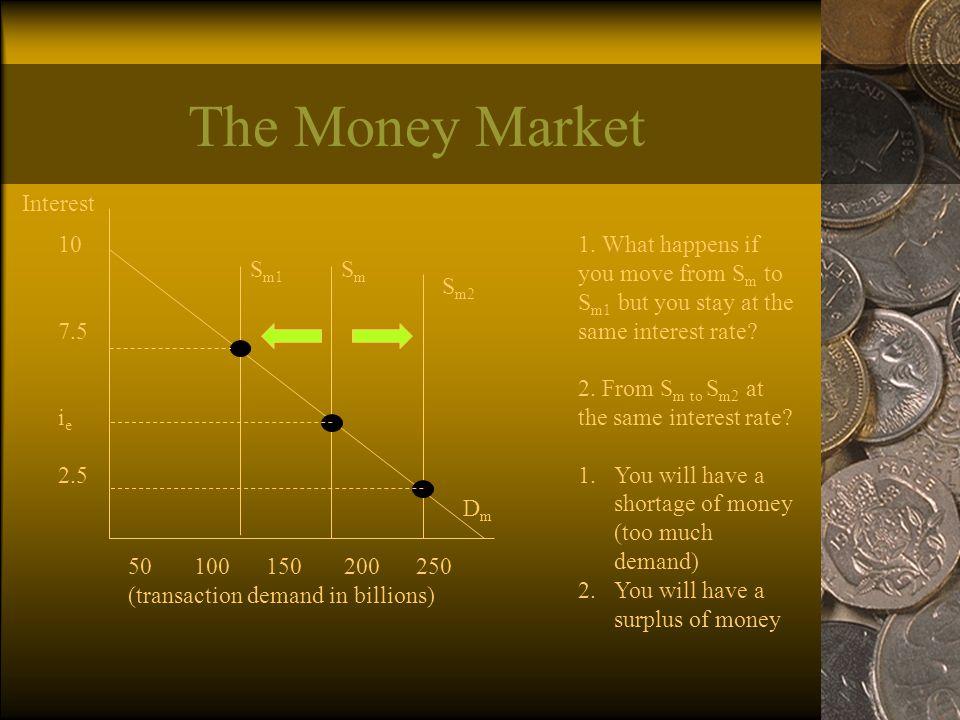 The Money Market 50 100 150 200 250 (transaction demand in billions) 10 7.5 i e 2.5 DmDm S m1 SmSm S m2 1.