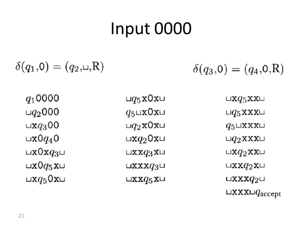 Input 0000 23