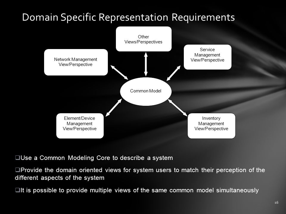 16 Domain Specific Representation Requirements Element/Device Management View/Perspective Inventory Management View/Perspective Network Management Vie