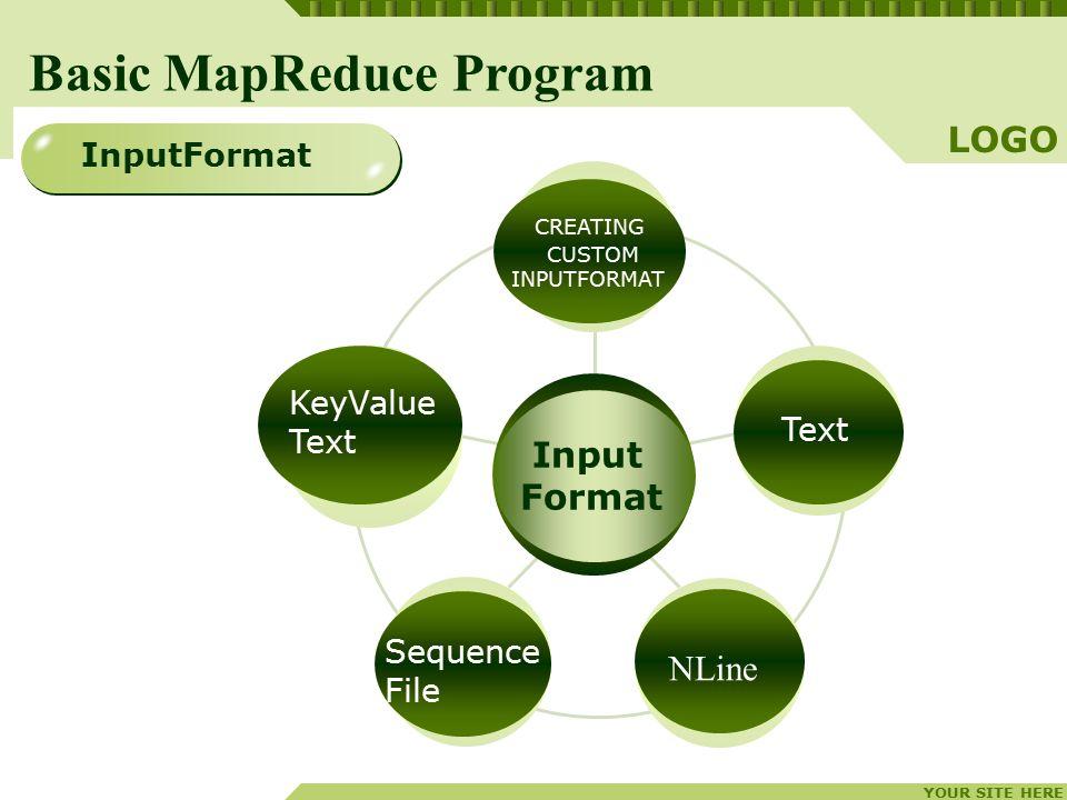 YOUR SITE HERE LOGO CREATING CUSTOM INPUTFORMAT KeyValue Text Sequence File NLine Text Input Format Basic MapReduce Program InputFormat