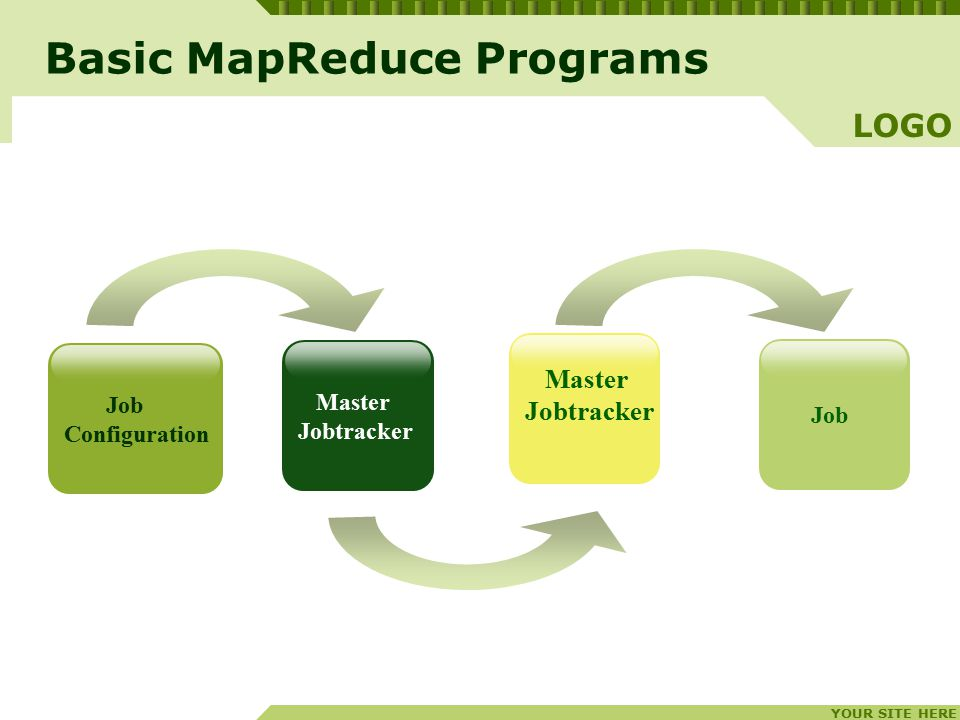 YOUR SITE HERE LOGO Job Configuration Master Jobtracker Master Jobtracker Job Basic MapReduce Programs