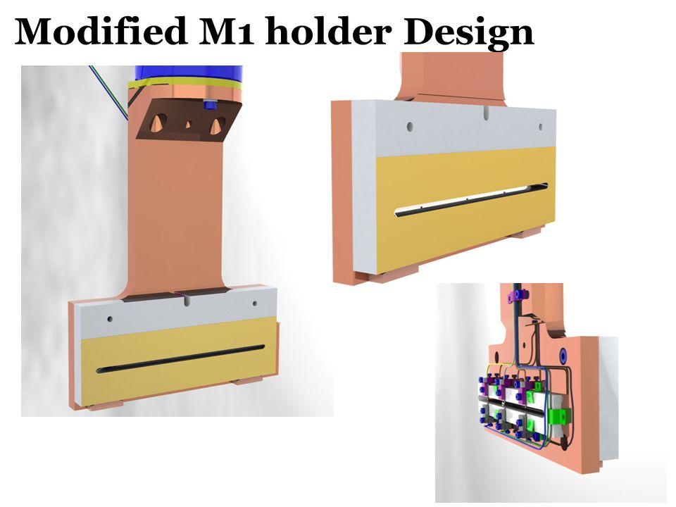 Modified M1 holder Design