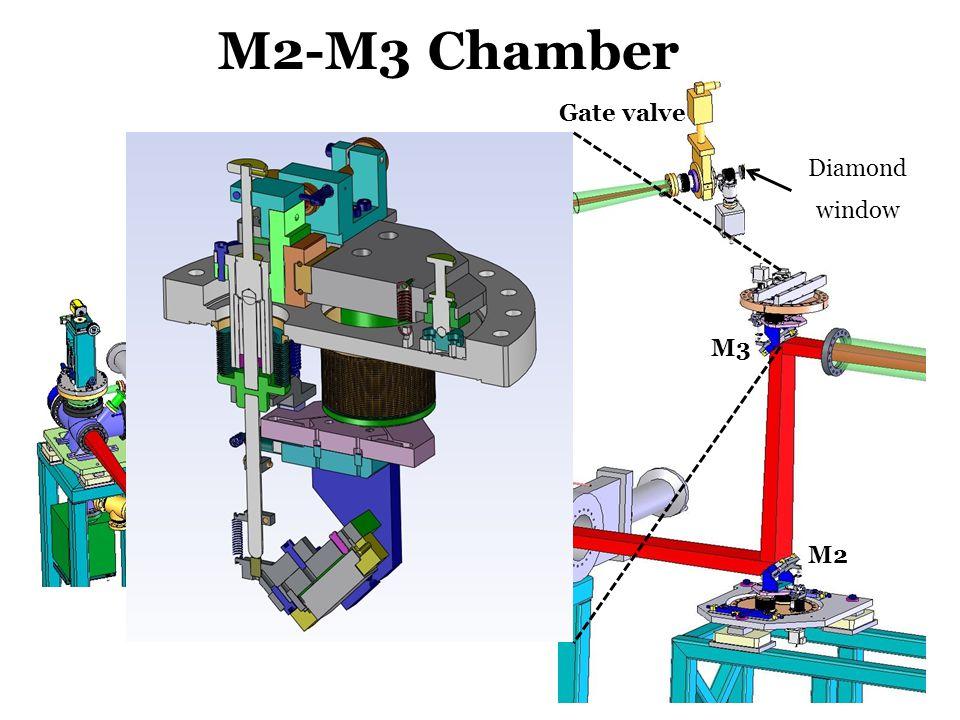 M2-M3 Chamber Diamond window Gate valve M2-M3 chamber M3 M2 Tunnel tube M3 M2