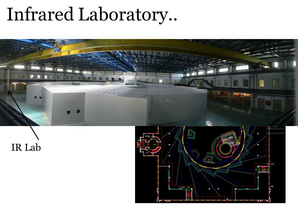 Infrared Laboratory.. IR beamline IR Lab