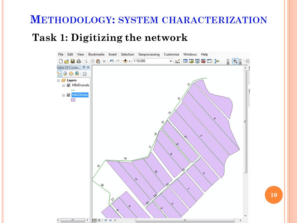 M ETHODOLOGY : SYSTEM CHARACTERIZATION Task 1: Digitizing the network 10 AIS & BIS water loss study-NIB & UON