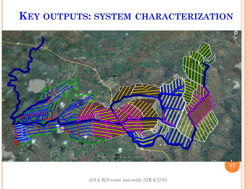 K EY OUTPUTS : SYSTEM CHARACTERIZATION 17 AIS & BIS water loss study-NIB & UON