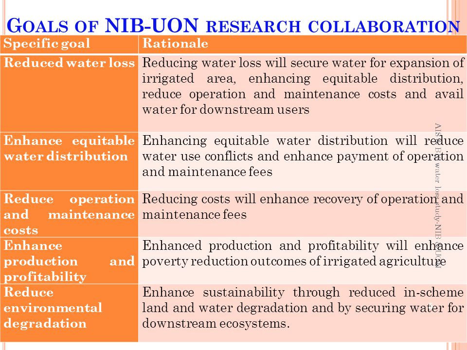 RATIONALE FOR CONVEYANCE SYSTEM RESEARCH: Low efficiency (30-70%) of conveyance and distribution system with major implications on: Scheme water intake sub-system Operation and maintenance of conveyance sub-system On-farm sub-system 6 AIS & BIS water loss study-NIB & UON