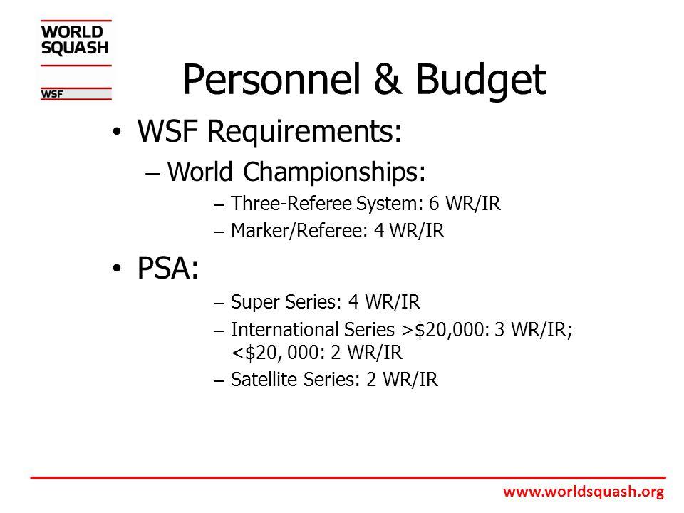 www.worldsquash.org Personnel & Budget WSF Requirements: – World Championships: – Three-Referee System: 6 WR/IR – Marker/Referee: 4 WR/IR PSA: – Super Series: 4 WR/IR – International Series >$20,000: 3 WR/IR; <$20, 000: 2 WR/IR – Satellite Series: 2 WR/IR