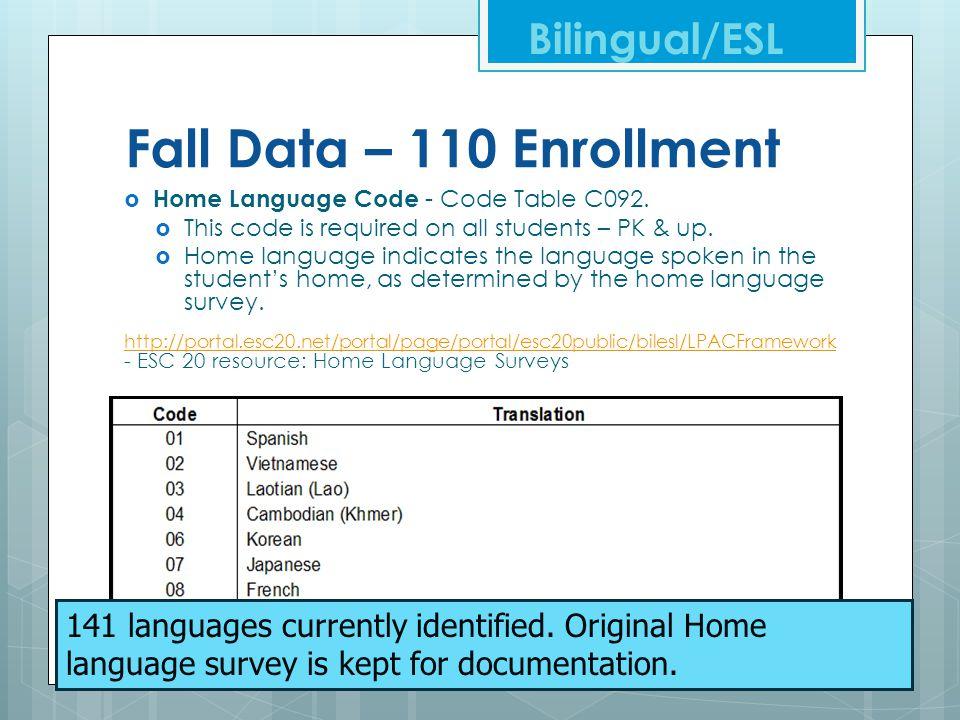 Fall Data – 110 Enrollment 141 languages currently identified. Original Home language survey is kept for documentation. Bilingual/ESL  Home Language