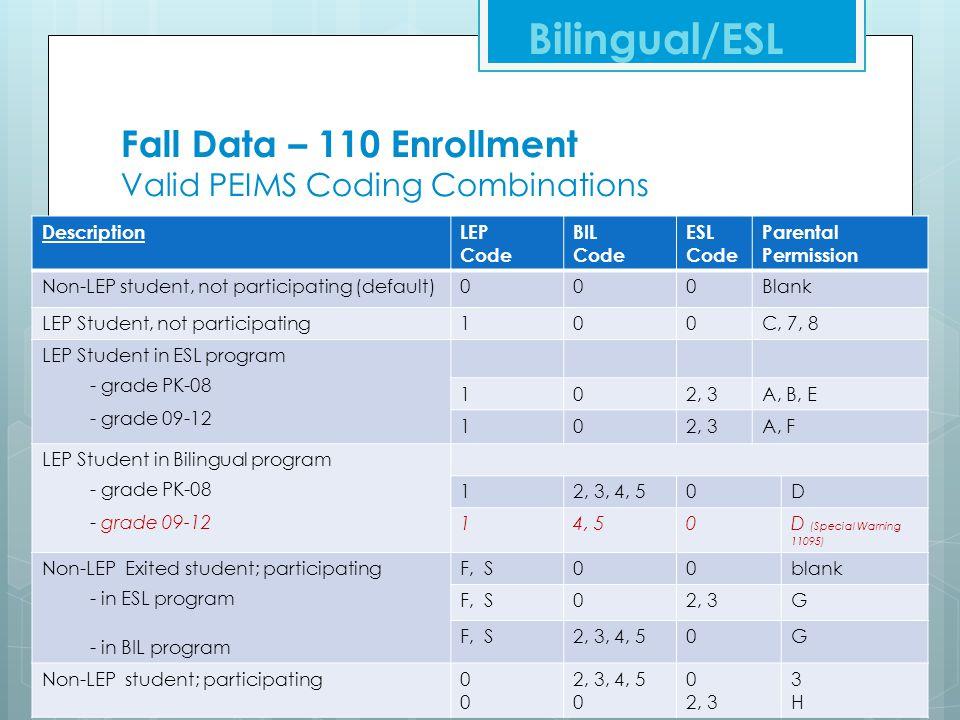 Fall Data – 110 Enrollment Valid PEIMS Coding Combinations DescriptionLEP Code BIL Code ESL Code Parental Permission Non-LEP student, not participatin