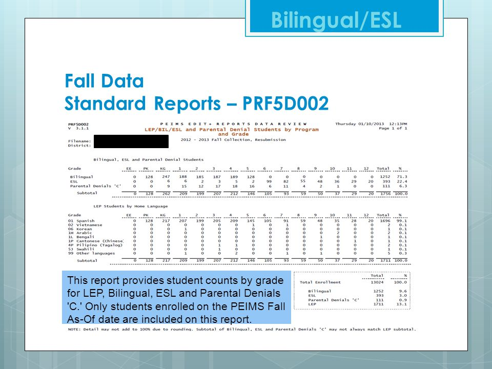 Fall Data Standard Reports – PRF5D002 Bilingual/ESL This report provides student counts by grade for LEP, Bilingual, ESL and Parental Denials 'C.' Onl