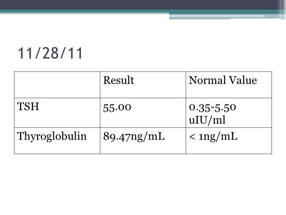 11/28/11 ResultNormal Value TSH55.000.35-5.50 uIU/ml Thyroglobulin89.47ng/mL< 1ng/mL