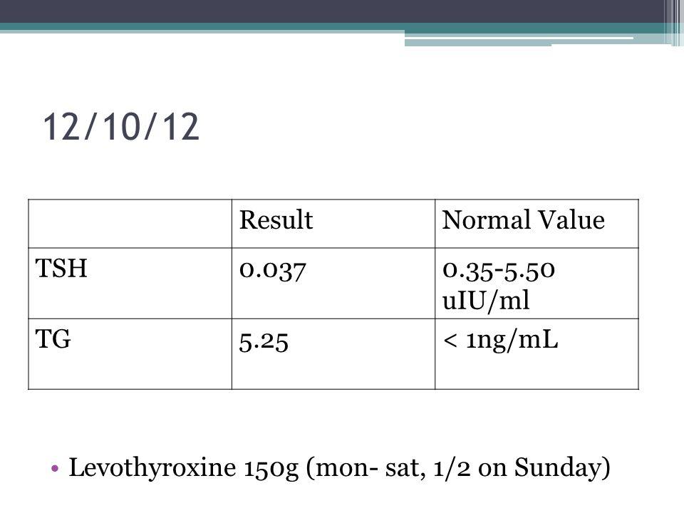 12/10/12 Levothyroxine 150g (mon- sat, 1/2 on Sunday) ResultNormal Value TSH0.0370.35-5.50 uIU/ml TG5.25< 1ng/mL