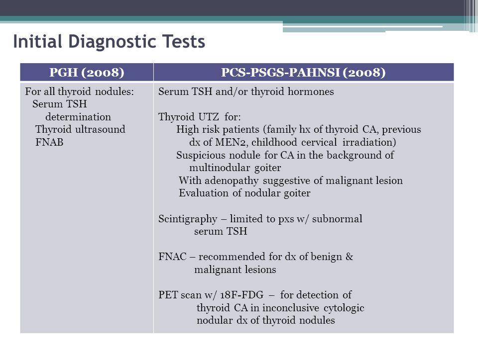 PGH (2008)PCS-PSGS-PAHNSI (2008) For all thyroid nodules: Serum TSH determination Thyroid ultrasound FNAB Serum TSH and/or thyroid hormones Thyroid UT