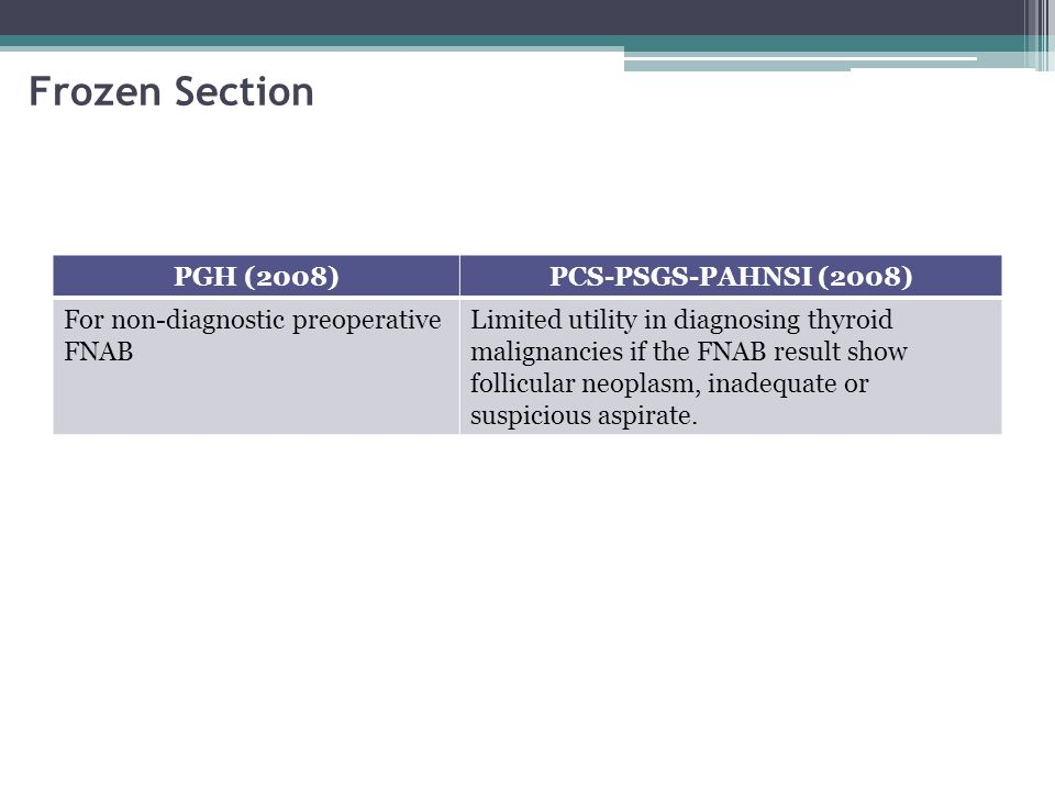 PGH (2008)PCS-PSGS-PAHNSI (2008) For non-diagnostic preoperative FNAB Limited utility in diagnosing thyroid malignancies if the FNAB result show folli