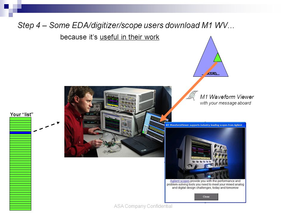 ASA Company Confidential Step 4 – Some EDA/digitizer/scope users download M1 WV...