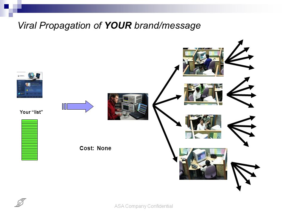 ASA Company Confidential Viral Propagation of YOUR brand/message Your list Cost: None