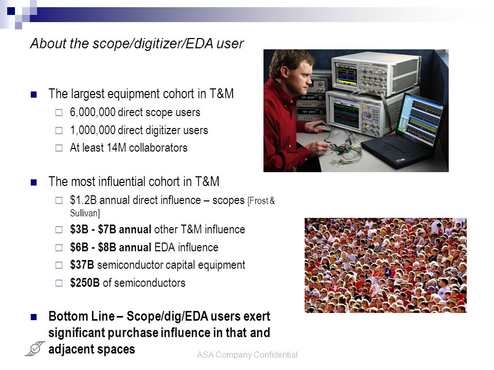 ASA Company Confidential About the scope/digitizer/EDA user The largest equipment cohort in T&M  6,000,000 direct scope users  1,000,000 direct digitizer users  At least 14M collaborators The most influential cohort in T&M  $1.2B annual direct influence – scopes [Frost & Sullivan]  $3B - $7B annual other T&M influence  $6B - $8B annual EDA influence  $37B semiconductor capital equipment  $250B of semiconductors Bottom Line – Scope/dig/EDA users exert significant purchase influence in that and adjacent spaces