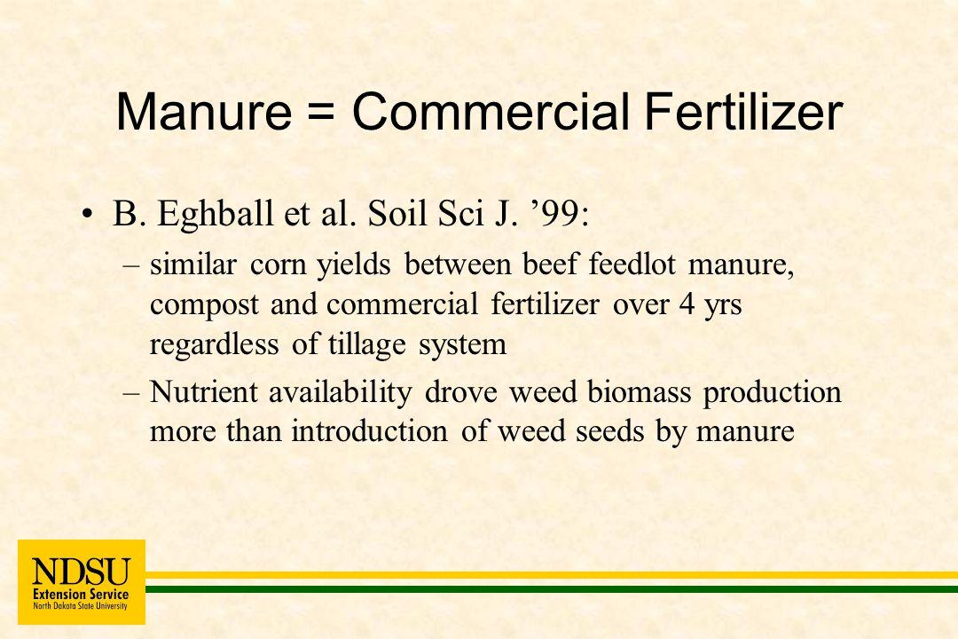 Manure = Commercial Fertilizer B. Eghball et al. Soil Sci J.