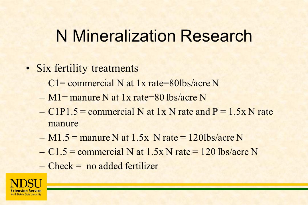 N Mineralization Research Six fertility treatments –C1= commercial N at 1x rate=80lbs/acre N –M1= manure N at 1x rate=80 lbs/acre N –C1P1.5 = commercial N at 1x N rate and P = 1.5x N rate manure –M1.5 = manure N at 1.5x N rate = 120lbs/acre N –C1.5 = commercial N at 1.5x N rate = 120 lbs/acre N –Check = no added fertilizer