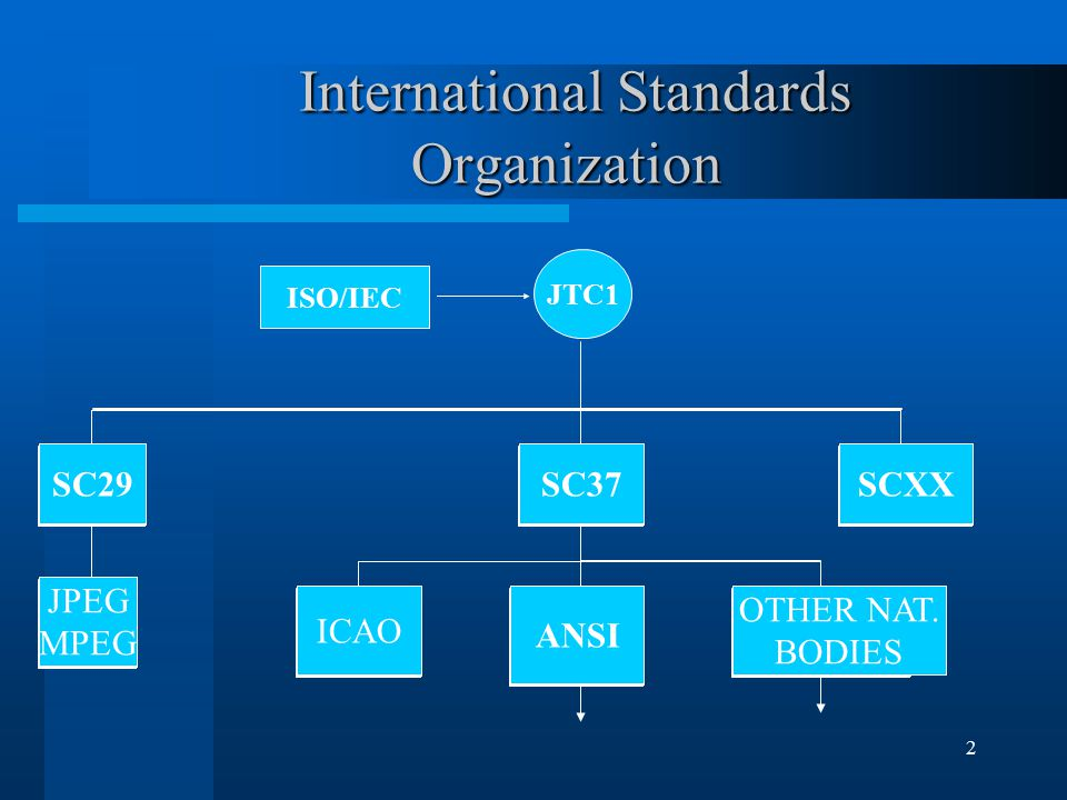 2 International Standards Organization International Standards Organization ISO/IEC SC29 JPEG MPEG SC37 ANSI 18 NAT.