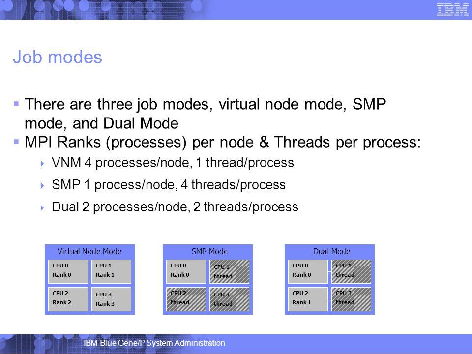 IBM Blue Gene/P System Administration Job modes  There are three job modes, virtual node mode, SMP mode, and Dual Mode  MPI Ranks (processes) per node & Threads per process:  VNM 4 processes/node, 1 thread/process  SMP 1 process/node, 4 threads/process  Dual 2 processes/node, 2 threads/process CPU 0 Rank 0 CPU 1 Rank 1 CPU 2 Rank 2 CPU 3 Rank 3 Virtual Node Mode CPU 0 Rank 0 CPU 1 thread CPU 2 thread CPU 3 thread SMP Mode CPU 0 Rank 0 CPU 1 thread CPU 2 Rank 1 CPU 3 thread Dual Mode