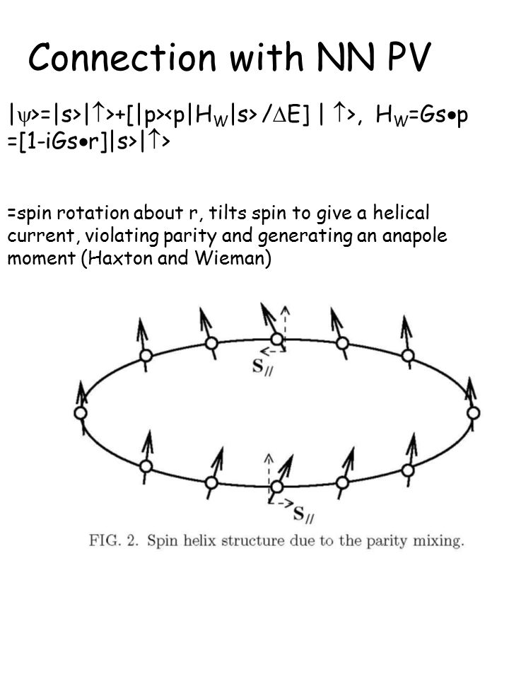 Connection with NN PV |  >=|s>|  >+[|p> /  E] |  >, H W =Gs  p =[1-iGs  r]|s>|  > =spin rotation about r, tilts spin to give a helical current,