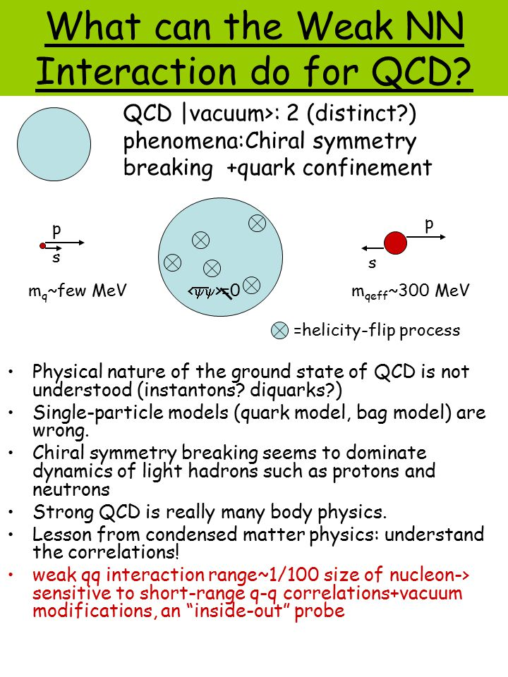 What can the Weak NN Interaction do for QCD.
