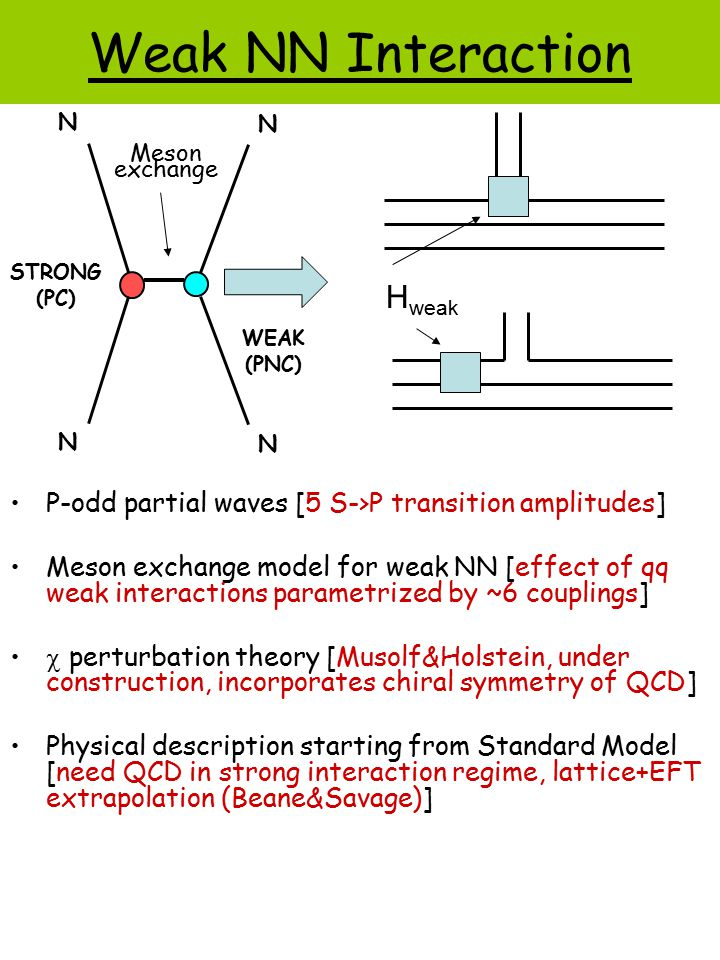 Weak NN Interaction P-odd partial waves [5 S->P transition amplitudes] Meson exchange model for weak NN [effect of qq weak interactions parametrized by ~6 couplings]  perturbation theory [Musolf&Holstein, under construction, incorporates chiral symmetry of QCD] Physical description starting from Standard Model [need QCD in strong interaction regime, lattice+EFT extrapolation (Beane&Savage)] N N N N Meson exchange STRONG (PC) WEAK (PNC) H weak
