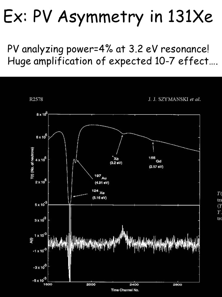 Ex: PV Asymmetry in 131Xe PV analyzing power=4% at 3.2 eV resonance! Huge amplification of expected 10-7 effect….