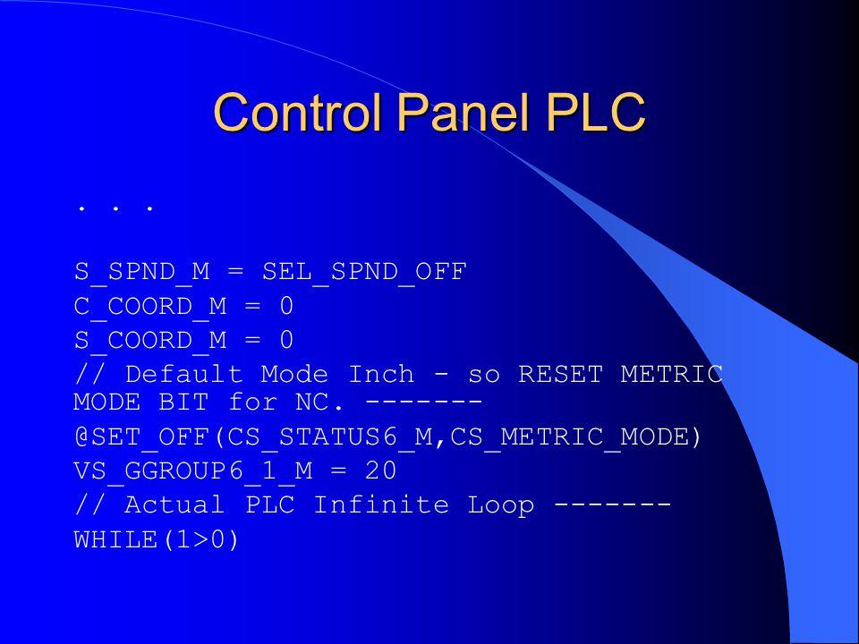 Control Panel PLC...