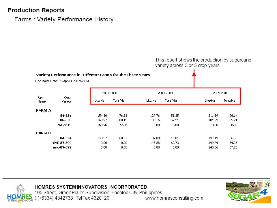 Production Reports Farms / Variety Performance History HOMRES SYSTEM INNOVATORS, INCORPORATED 105 Street, GreenPlains Subdivision, Bacolod City, Philippines ( (+6334) 4342738 TelFax 4320120www.homresconsulting.com This report shows the production by sugarcane variety across 3 or 5 crop years.