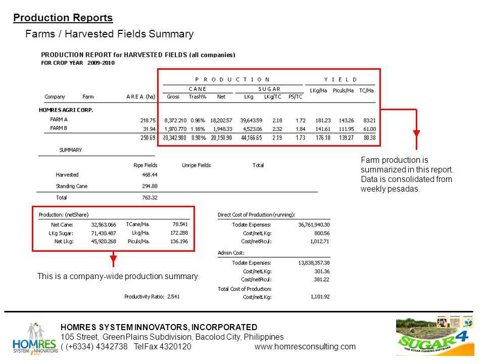 HOMRES SYSTEM INNOVATORS, INCORPORATED 105 Street, GreenPlains Subdivision, Bacolod City, Philippines ( (+6334) 4342738 TelFax 4320120www.homresconsulting.com Production Reports Farms / Harvested Fields Summary Farm production is summarized in this report.