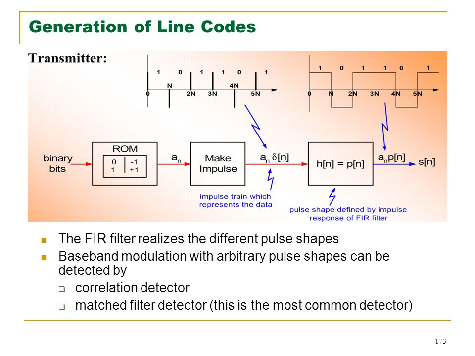 173 Generation of Line Codes The FIR filter realizes the different pulse shapes Baseband modulation with arbitrary pulse shapes can be detected by  correlation detector  matched filter detector (this is the most common detector)