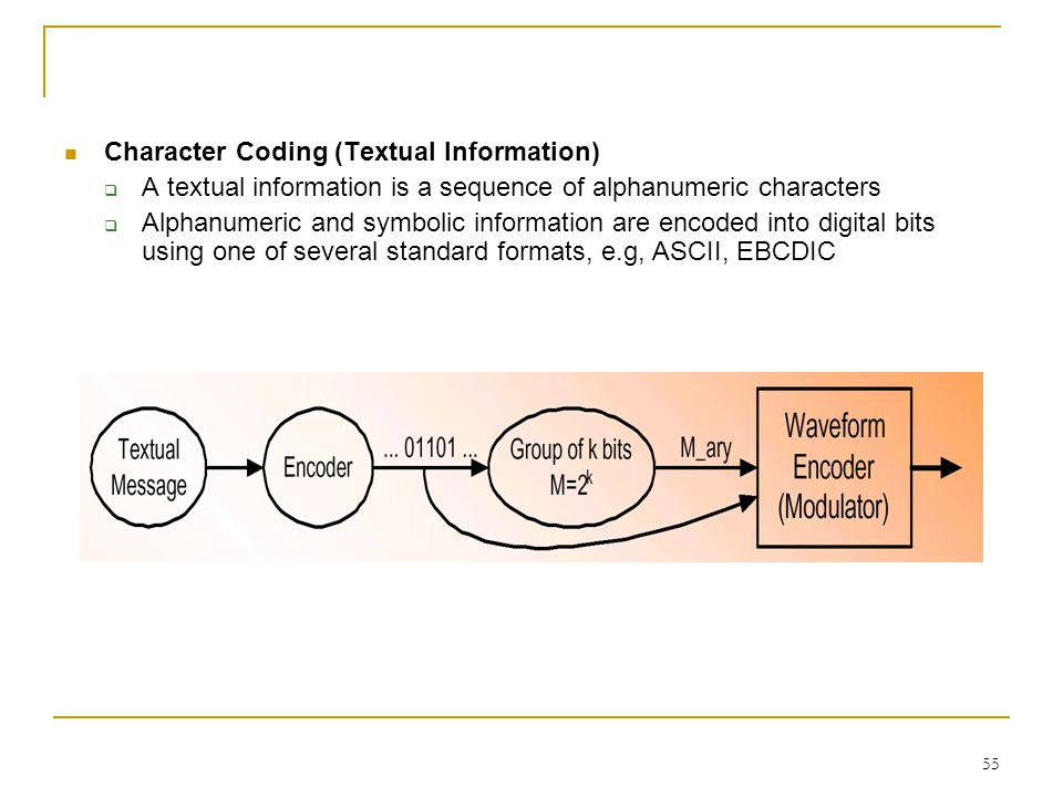 55 Character Coding (Textual Information)  A textual information is a sequence of alphanumeric characters  Alphanumeric and symbolic information are encoded into digital bits using one of several standard formats, e.g, ASCII, EBCDIC