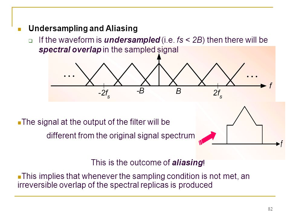 82 Undersampling and Aliasing  If the waveform is undersampled (i.e.