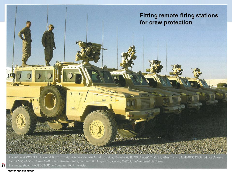 Fitting remote firing stations for crew protection