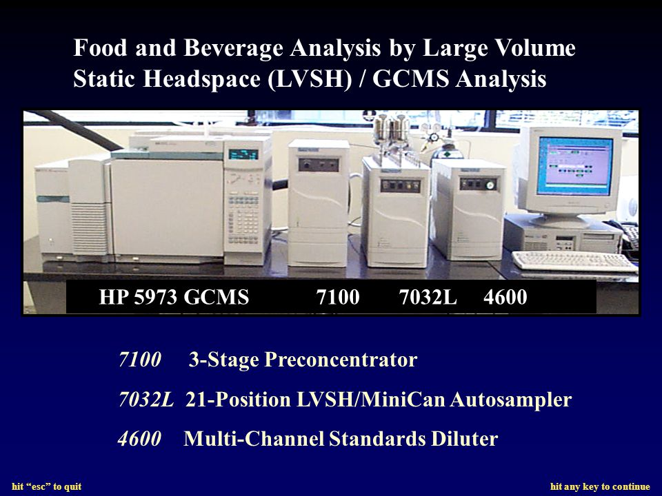 hit esc to quit hit any key to continue Food and Beverage Analysis by Large Volume Static Headspace (LVSH) / GCMS Analysis HP 5973 GCMS 7100 7032L 4600 7100 3-Stage Preconcentrator 7032L 21-Position LVSH/MiniCan Autosampler 4600 Multi-Channel Standards Diluter