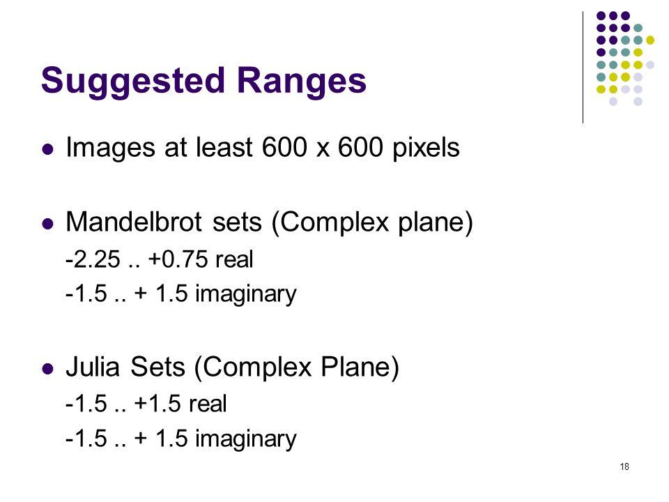 18 Suggested Ranges Images at least 600 x 600 pixels Mandelbrot sets (Complex plane) -2.25.. +0.75 real -1.5.. + 1.5 imaginary Julia Sets (Complex Pla