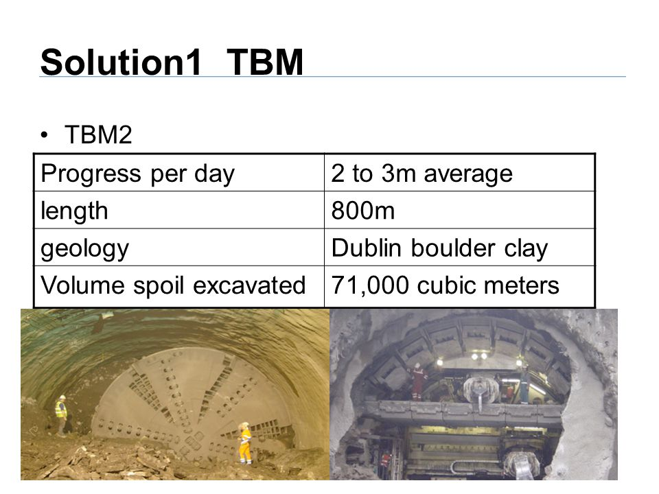 Solution1 TBM TBM2 Progress per day2 to 3m average length800m geologyDublin boulder clay Volume spoil excavated71,000 cubic meters