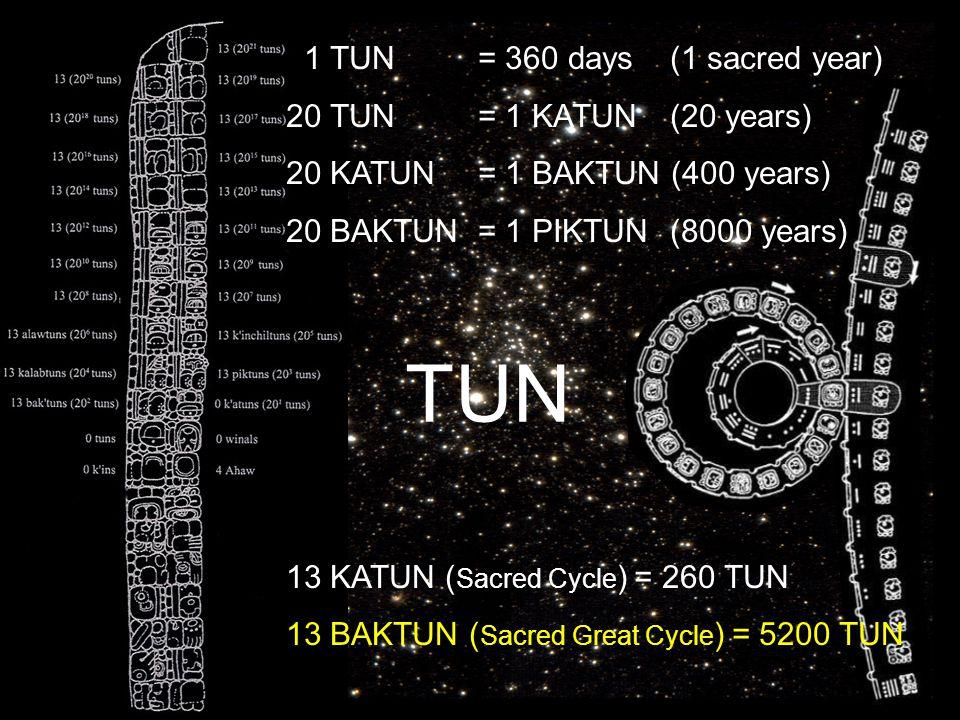 1 TUN = 360 days (1 sacred year) 20 TUN = 1 KATUN (20 years) 20 KATUN = 1 BAKTUN (400 years) 20 BAKTUN= 1 PIKTUN (8000 years) 13 KATUN ( Sacred Cycle ) = 260 TUN 13 BAKTUN ( Sacred Great Cycle ) = 5200 TUN TUN