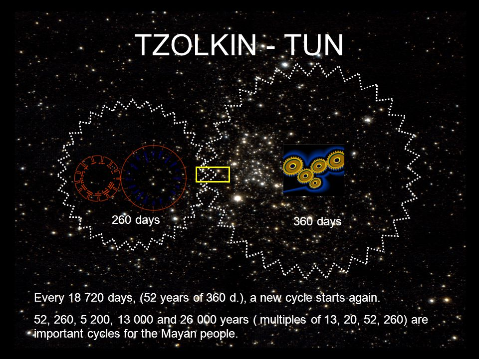 TZOLKIN - TUN 260 days 360 days Every 18 720 days, (52 years of 360 d.), a new cycle starts again. 52, 260, 5 200, 13 000 and 26 000 years ( multiples